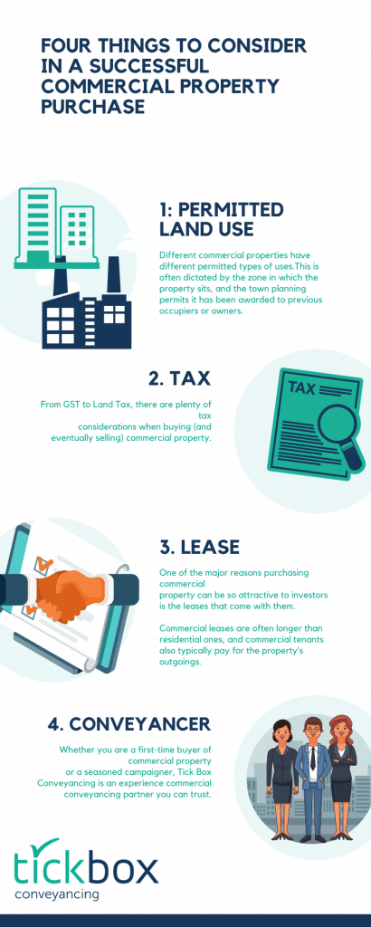 Information for commercial property purchasers